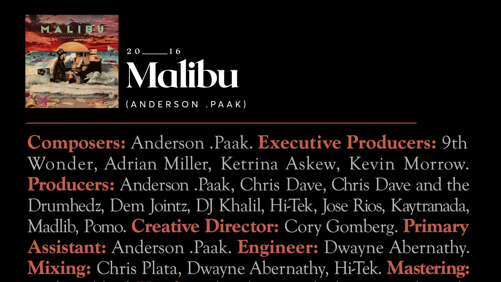 Anderson. Paak Malibu Credit Cover